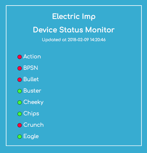 Monitor Your Development Devices' Status | Dev Center
