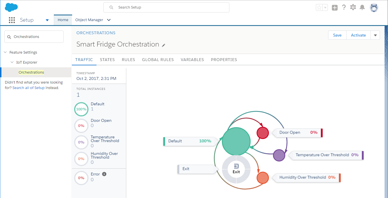 How To Build A Smart Fridge With Electric Imp and Salesforce