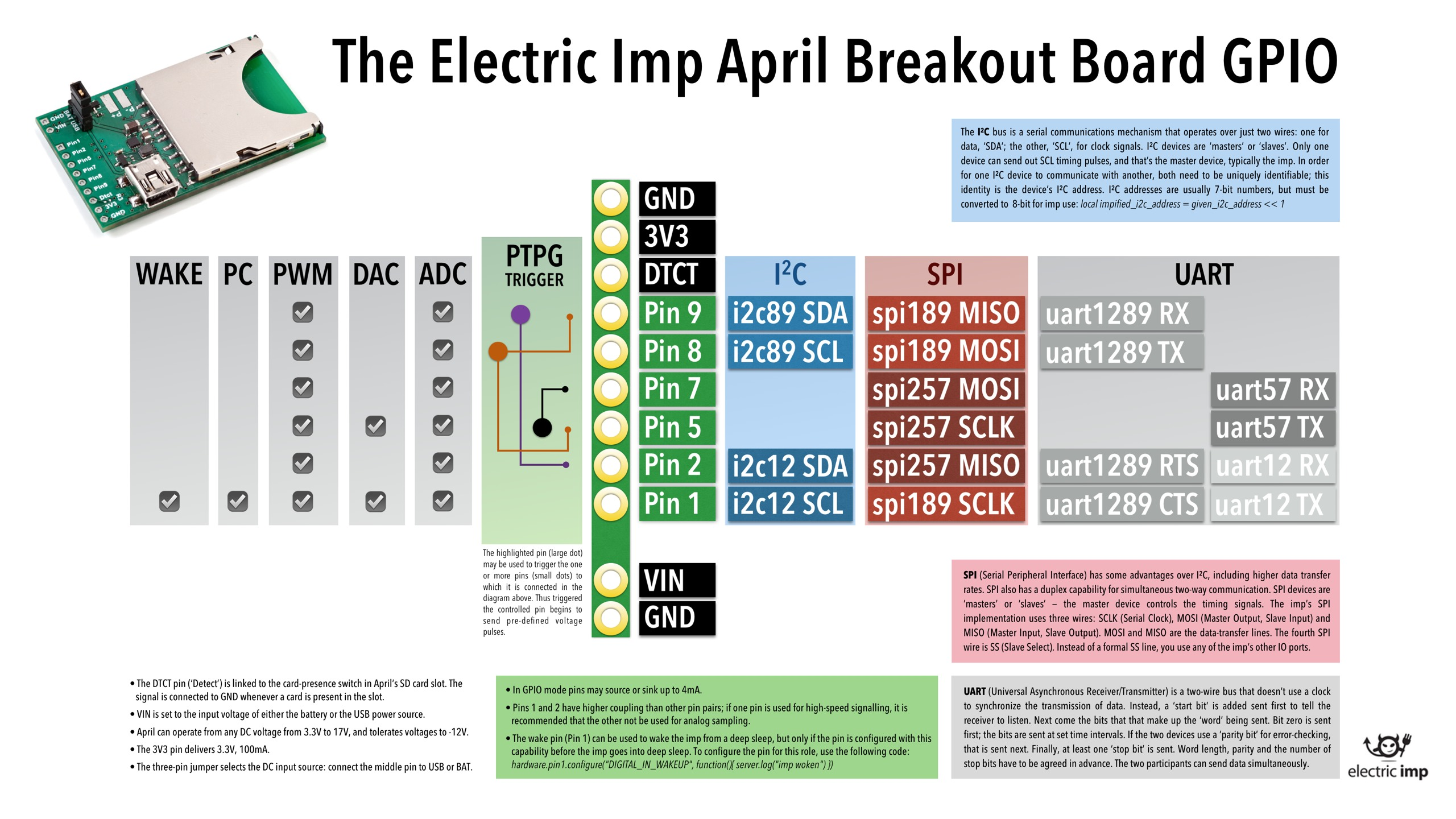 Imp001 Pin Mux Dev Center Uart Diagram Printable Card